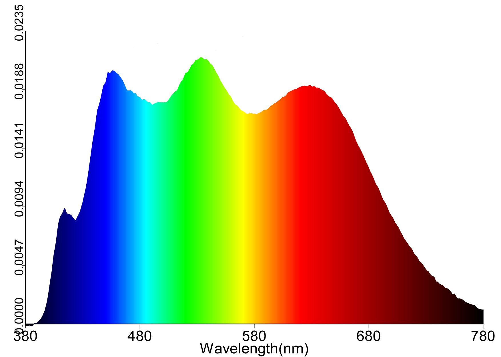 LED 56 ULTRA